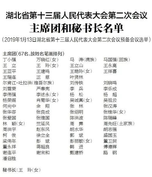 省十三届人大二次会议主席团举行第一次会议